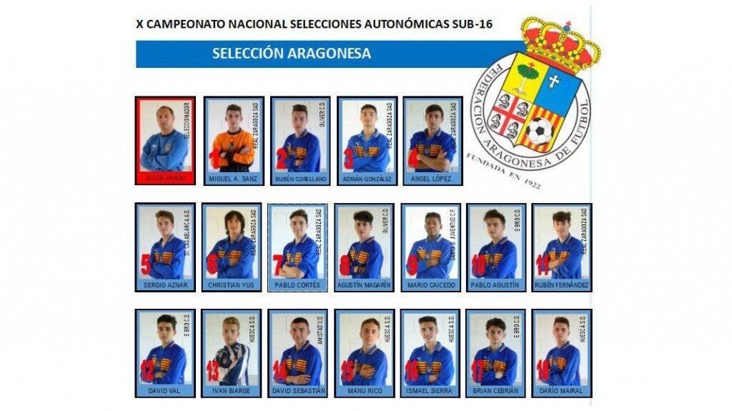 Iván Biarge en la lista de la Federación Aragonesa Sub-16