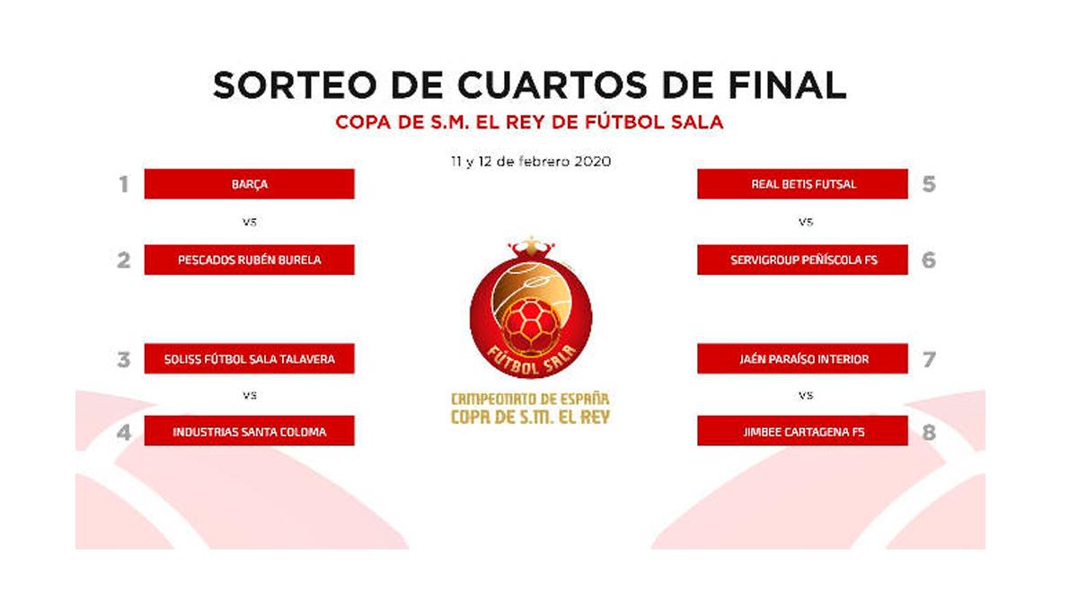 Cuartos de final Copa Rey Futbol Sala